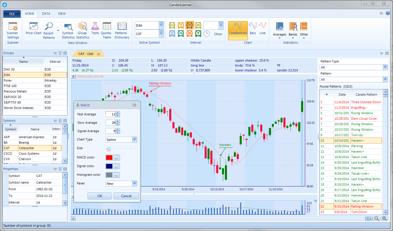 CandleScanner is a software package focused on Japanese candle patterns. best Screen Shot