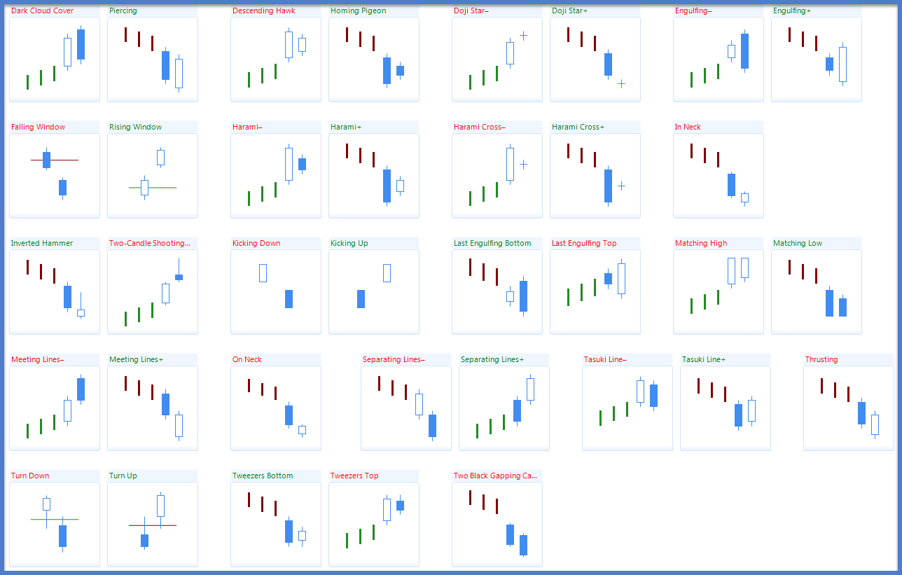 List of japanese candlesticks