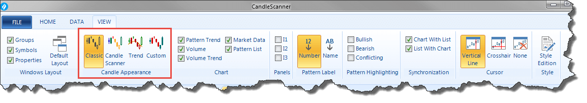 Figure 2. Buttons for switching between different candlestick chart mode.
